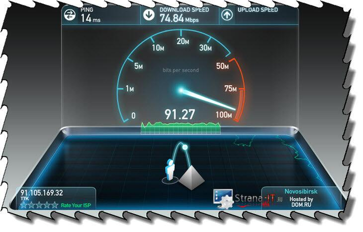 скорость интернета проверить онлайн бесплатно