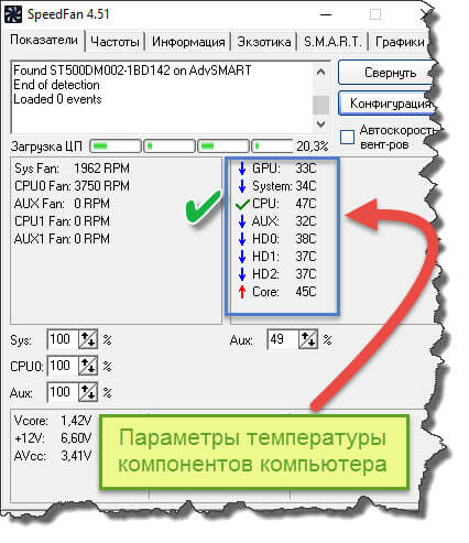 как посмотреть температуру процессора windows 7 без программ