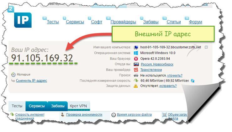 Как узнать IP адрес при помощи 2ip.ru