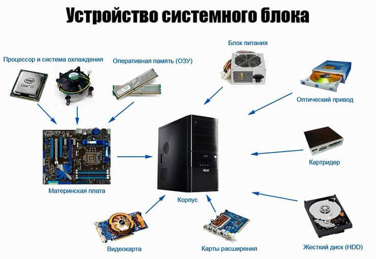 при включении компьютера черный экран