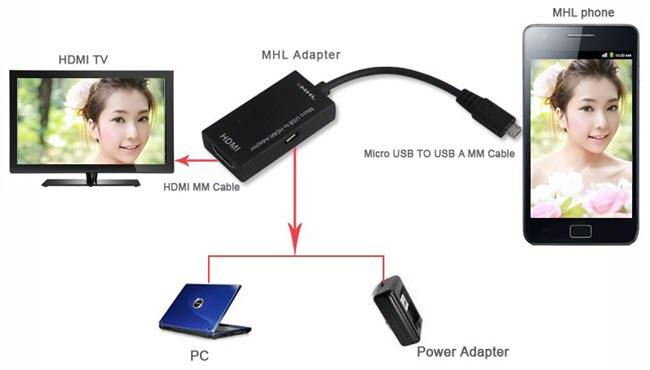 как подключить телефон к телевизору через кабель