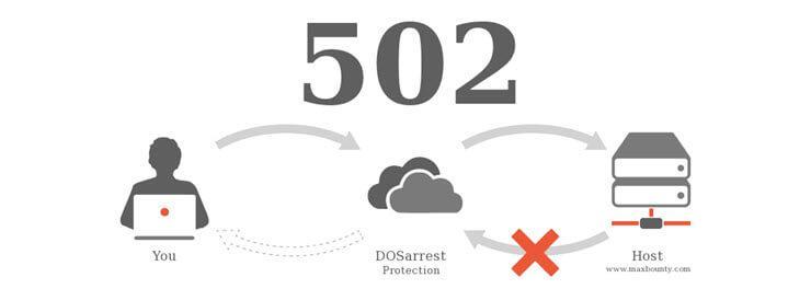 502 bad gateway nginx/1.10.1 что это значит