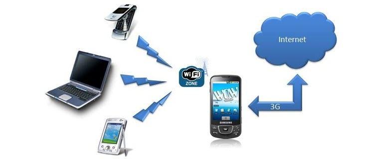 как раздавать интернет с телефона бесплатно