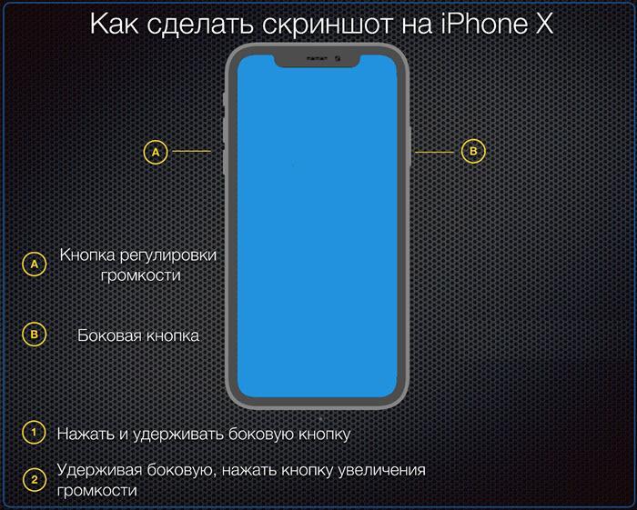 Как сделать снимок экрана для iPhone X, Xs