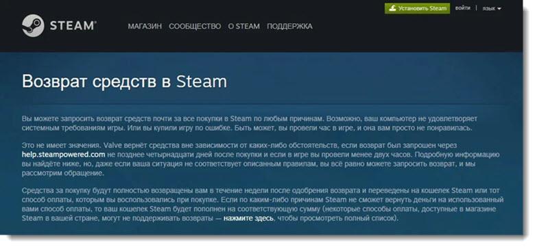 Steam возврат средств