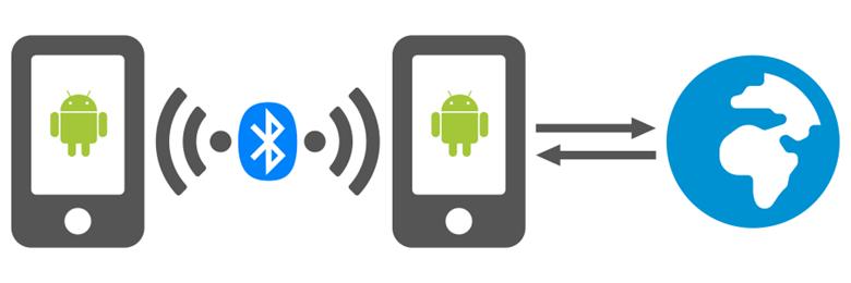 Как раздать интернет по Bluetooth