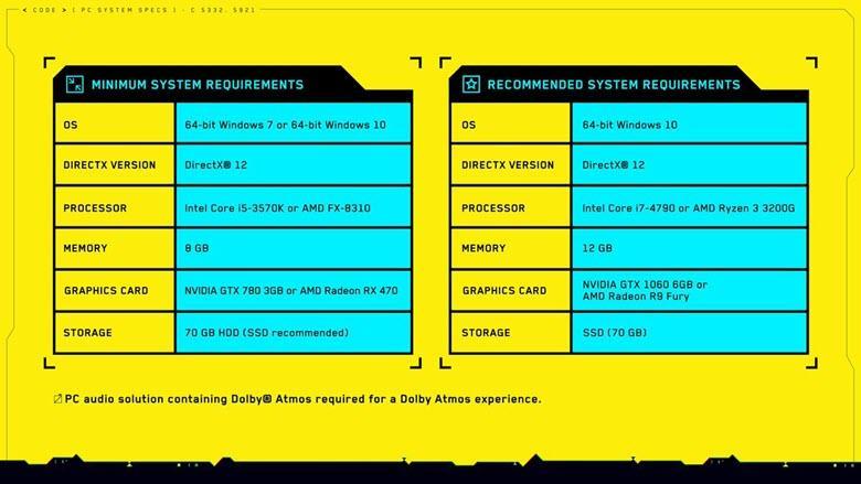 Системные требования киберпанк2077